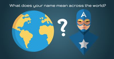 What does your name mean across the world?