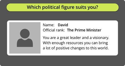 Which political figure suits you?